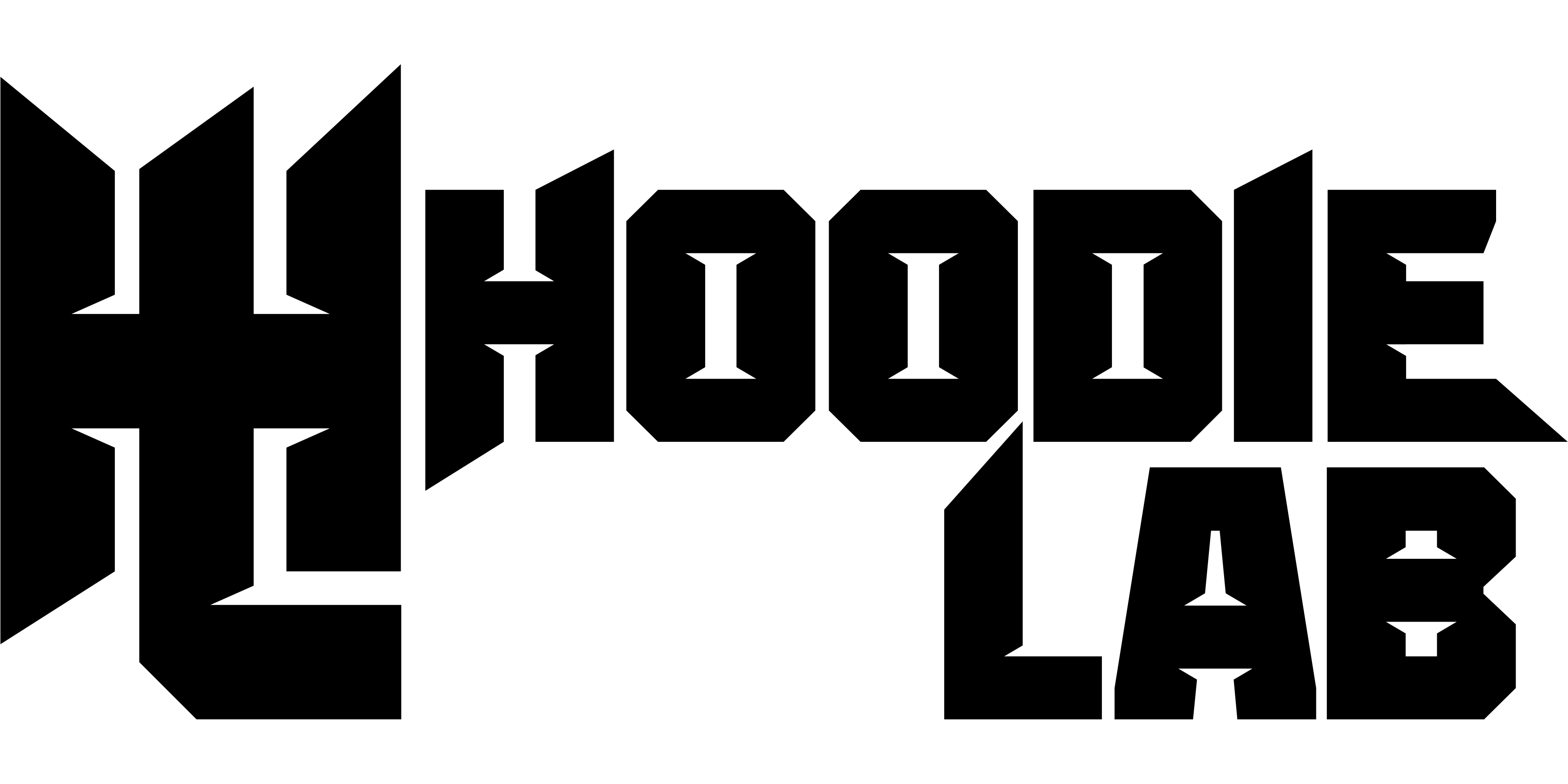 Read Hoodie Lab Reviews